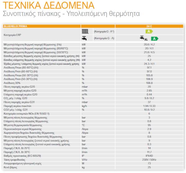 ferroli_bluehelix_prima_24_7/kolomvouni.gr